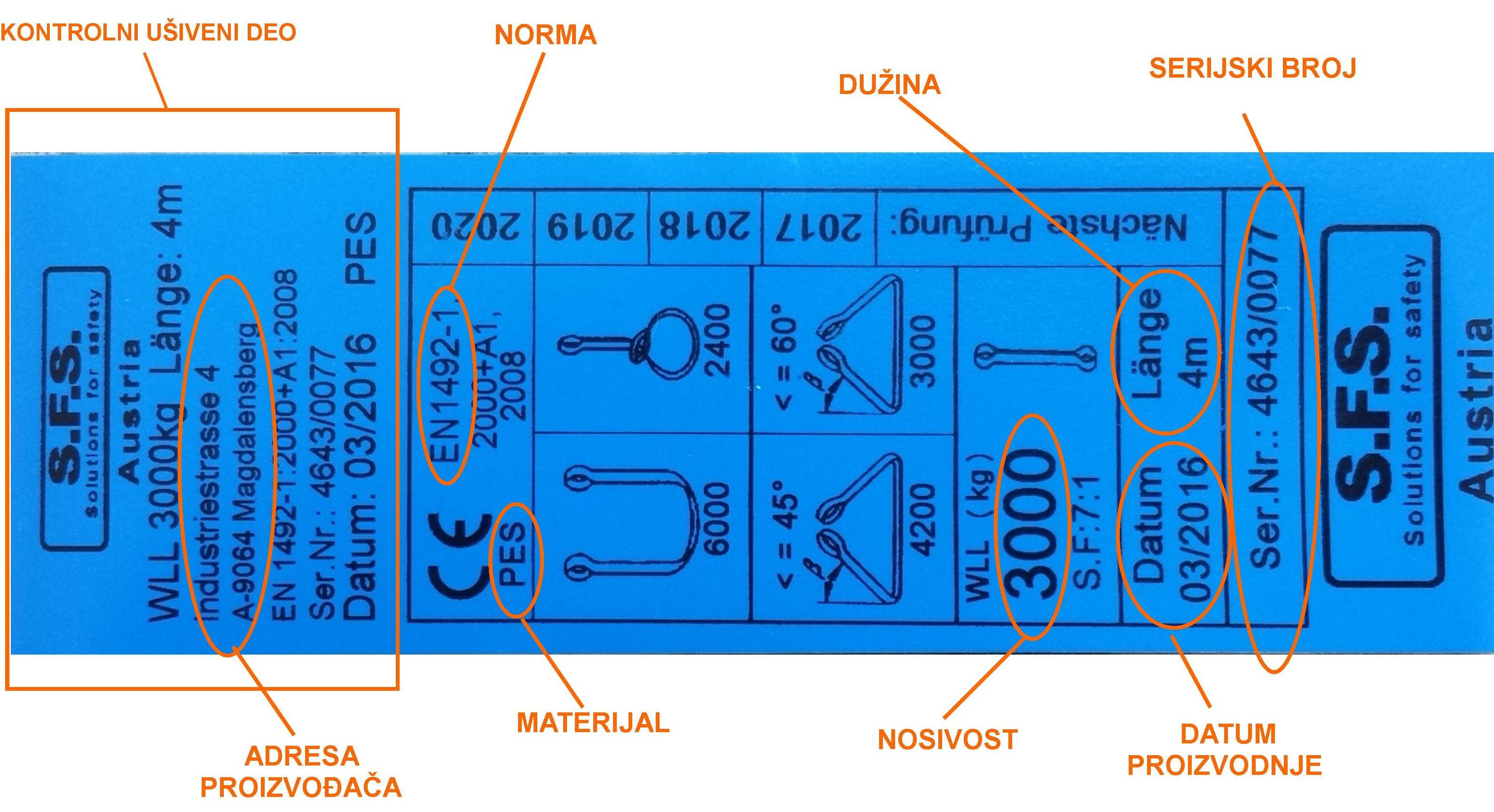 Etiketa za trake sa uškama